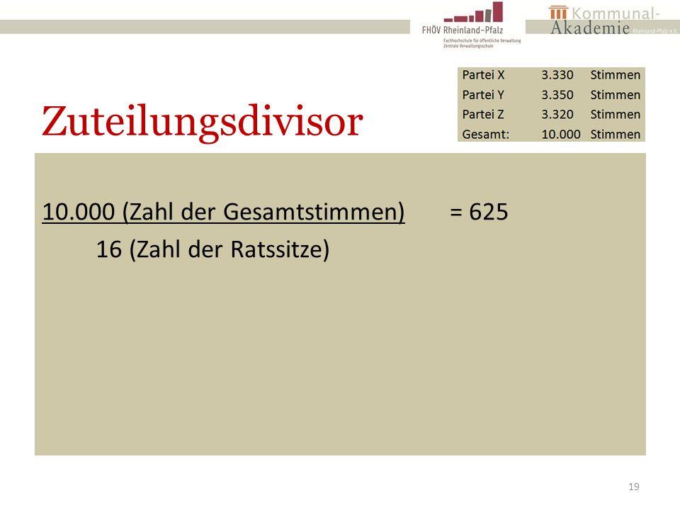 Zuteilungsdivisor 10.000 (Zahl der Gesamtstimmen)= 625 16 (Zahl der Ratssitze) 19