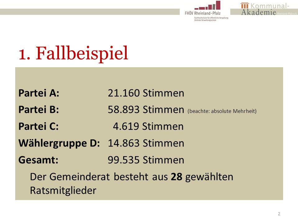 1. Fallbeispiel Partei A:21.160 Stimmen Partei B:58.893 Stimmen (beachte: absolute Mehrheit) Partei C: 4.619 Stimmen Wählergruppe D:14.863 Stimmen Ges
