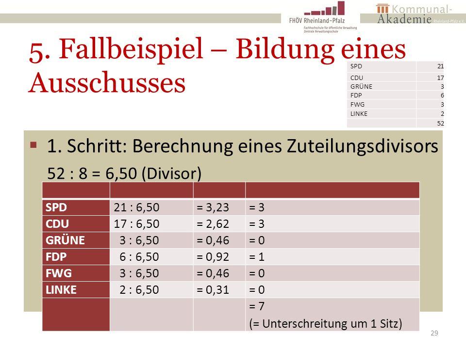 5. Fallbeispiel – Bildung eines Ausschusses 29 SPD21 CDU17 GRÜNE3 FDP6 FWG3 LINKE2 52 Schritt (Berechnung des Zuteilungsdivisors): 52 : 8 = 6,50 (Divi