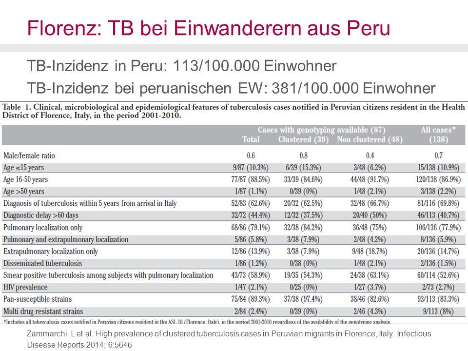 Florenz: TB bei Einwanderern aus Peru TB-Inzidenz in Peru: 113/100.000 Einwohner TB-Inzidenz bei peruanischen EW: 381/100.000 Einwohner Zammarchi L et al.