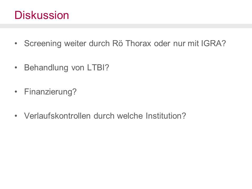 Diskussion Screening weiter durch Rö Thorax oder nur mit IGRA.