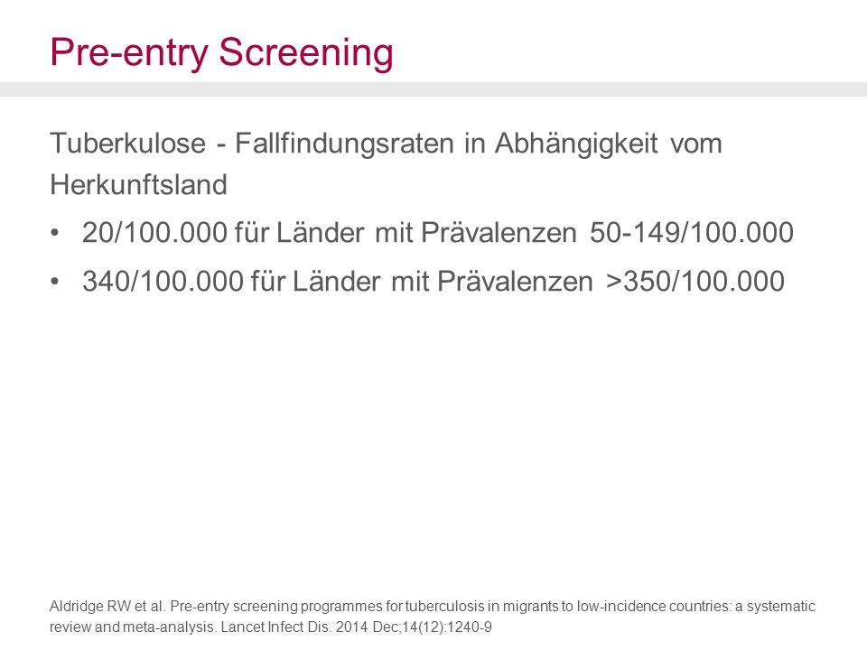 Pre-entry Screening Tuberkulose - Fallfindungsraten in Abhängigkeit vom Herkunftsland 20/100.000 für Länder mit Prävalenzen 50-149/100.000 340/100.000 für Länder mit Prävalenzen >350/100.000 Aldridge RW et al.