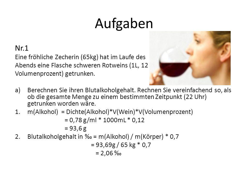 Aufgaben Nr.1 Eine fröhliche Zecherin (65kg) hat im Laufe des Abends eine Flasche schweren Rotweins (1L, 12 Volumenprozent) getrunken. a)Berechnen Sie