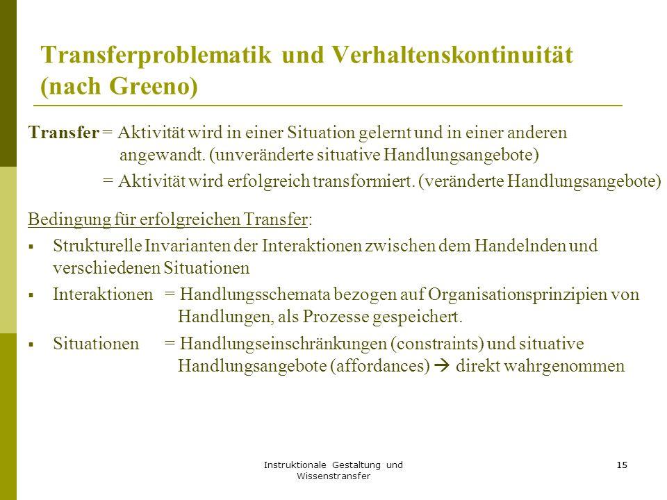 Instruktionale Gestaltung und Wissenstransfer 15 Transferproblematik und Verhaltenskontinuität (nach Greeno) Transfer = Aktivität wird in einer Situat
