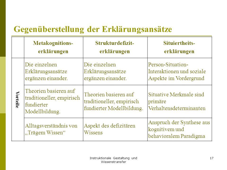 Instruktionale Gestaltung und Wissenstransfer 17 Gegenüberstellung der Erklärungsansätze Metakognitions- erklärungen Strukturdefizit- erklärungen Situiertheits- erklärungen Vorteile Die einzelnen Erklärungsansätze ergänzen einander.