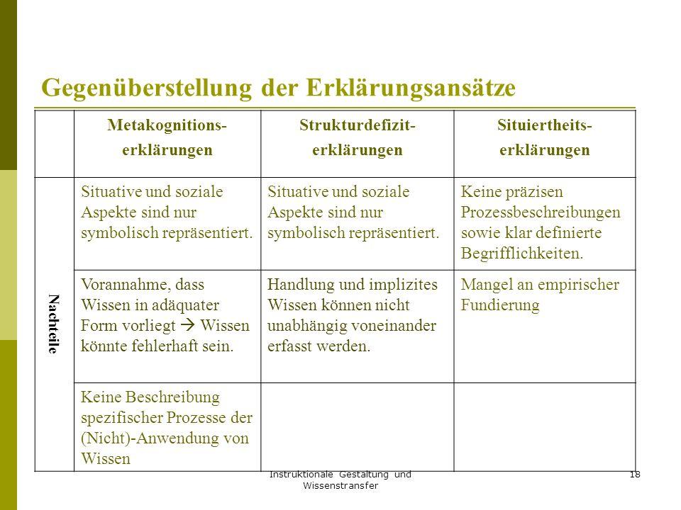 Instruktionale Gestaltung und Wissenstransfer 18 Gegenüberstellung der Erklärungsansätze Metakognitions- erklärungen Strukturdefizit- erklärungen Situiertheits- erklärungen Nachteile Situative und soziale Aspekte sind nur symbolisch repräsentiert.