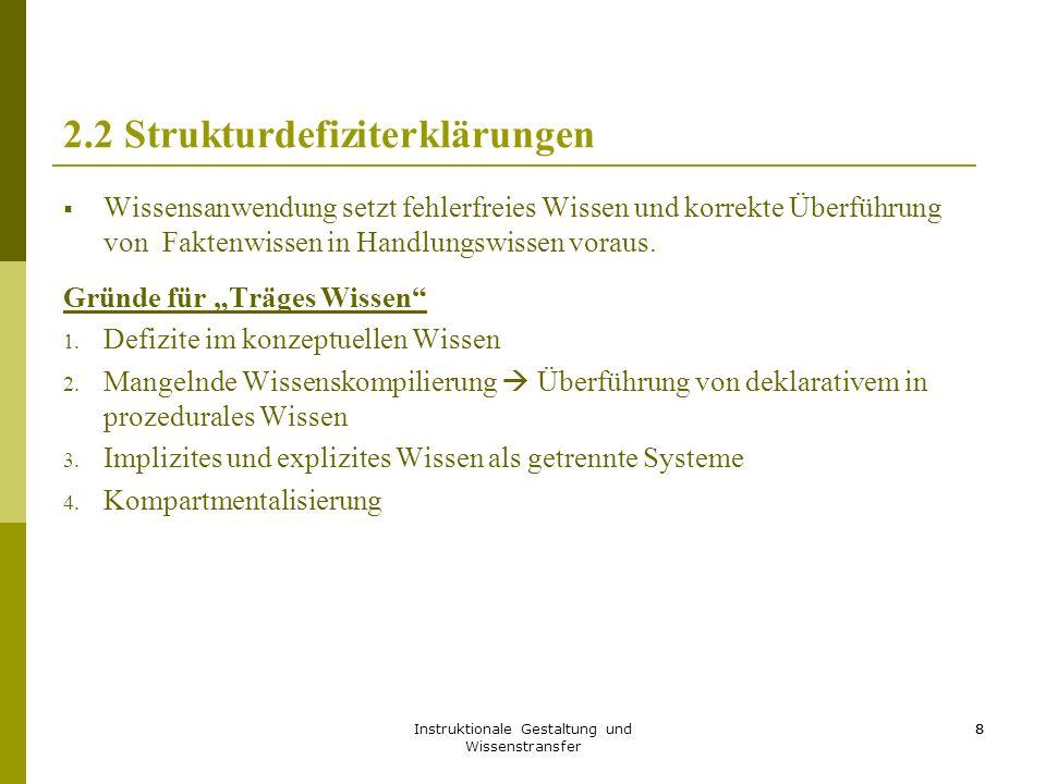 """Instruktionale Gestaltung und Wissenstransfer 19 3.1 Der Transfer-Begriff  """"Transfer – Wortabstammung: lat."""