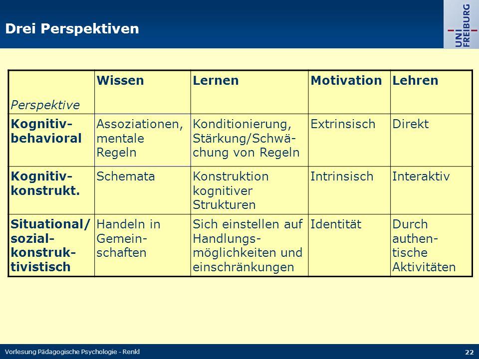 Vorlesung Pädagogische Psychologie - Renkl 22 Drei Perspektiven Perspektive WissenLernenMotivationLehren Kognitiv- behavioral Assoziationen, mentale Regeln Konditionierung, Stärkung/Schwä- chung von Regeln ExtrinsischDirekt Kognitiv- konstrukt.