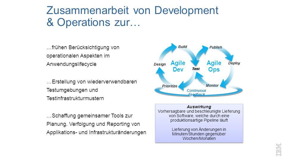 Menschen Prozesse Informationen Menschen Prozesse Informationen DevOps Prinzipien und Grundwerte  Bereichsübergreifende Zusammenarbeit  Häufiges und regelmäßiges Deployment als wiederholbarer und zuverlässiger Prozess  Entwicklung- und Test auf produktionsnahen Systemen  Kontinuierliche Überwachung und Validierung von operationalen Qualitätsfaktoren