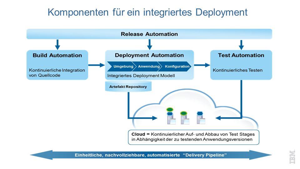 Komponenten für ein integriertes Deployment