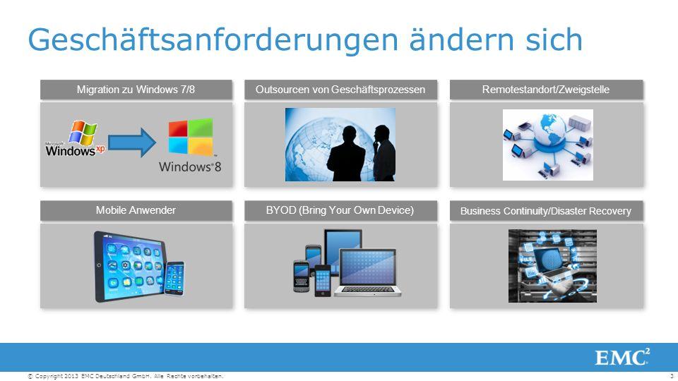 14© Copyright 2013 EMC Deutschland GmbH. Alle Rechte vorbehalten.