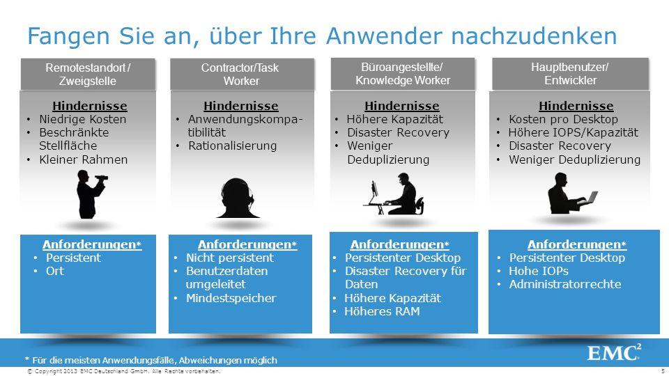 16© Copyright 2013 EMC Deutschland GmbH.Alle Rechte vorbehalten.