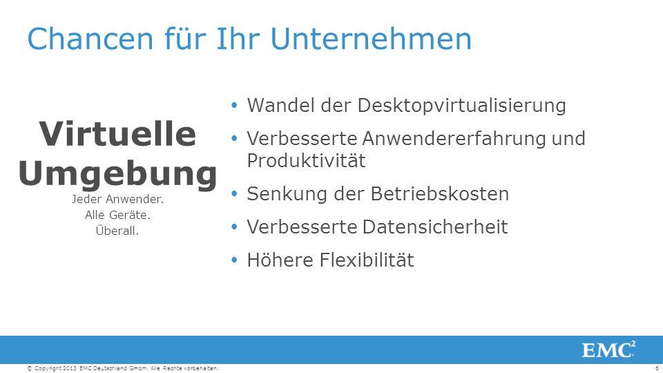 17© Copyright 2013 EMC Deutschland GmbH.Alle Rechte vorbehalten.