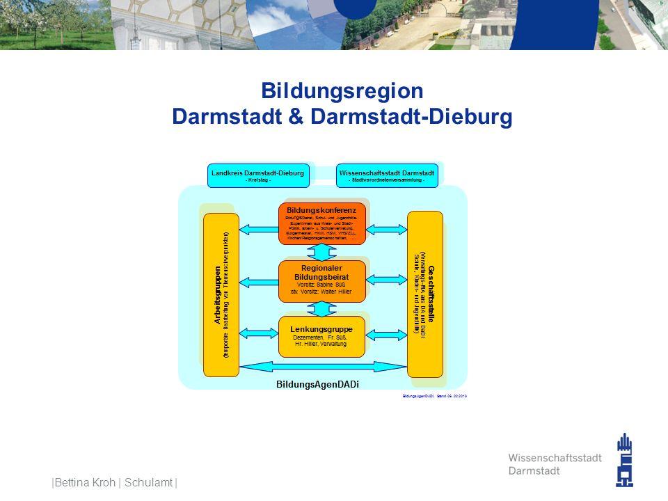 Bildungsregion Darmstadt & Darmstadt-Dieburg |Bettina Kroh | Schulamt | –