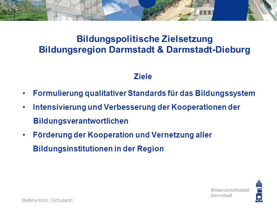 Bildungspolitische Zielsetzung Bildungsregion Darmstadt & Darmstadt-Dieburg Ziele Formulierung qualitativer Standards für das Bildungssystem Intensivi