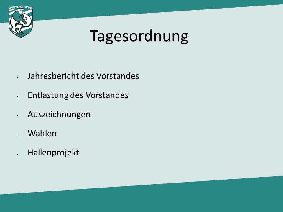 Tagesordnung Jahresbericht des Vorstandes Entlastung des Vorstandes Auszeichnungen Wahlen Hallenprojekt