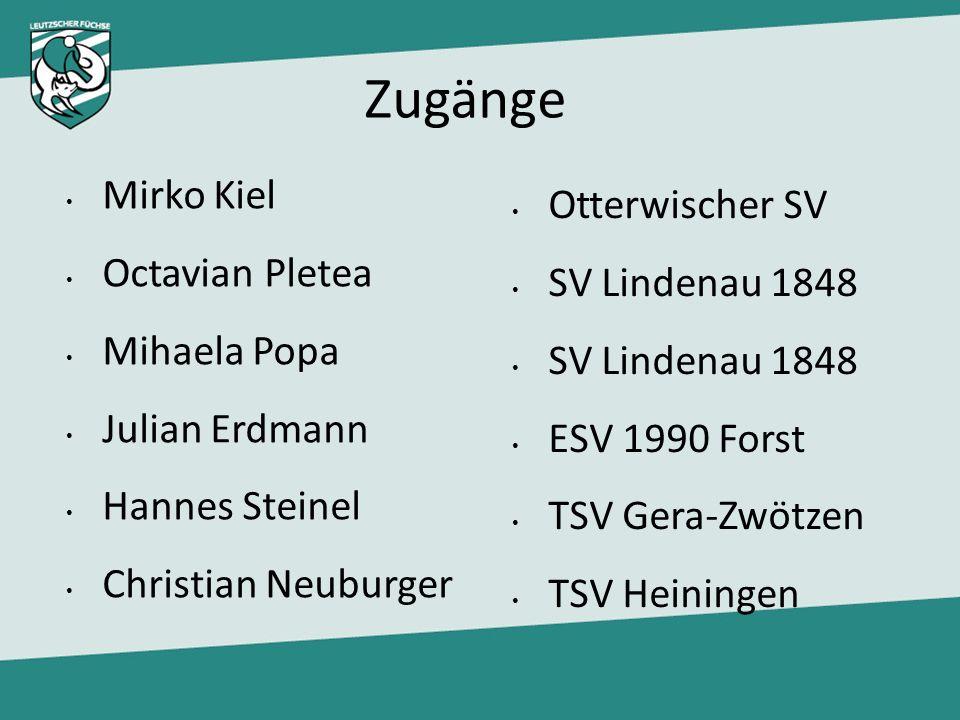 Zugänge Mirko Kiel Octavian Pletea Mihaela Popa Julian Erdmann Hannes Steinel Christian Neuburger Otterwischer SV SV Lindenau 1848 ESV 1990 Forst TSV