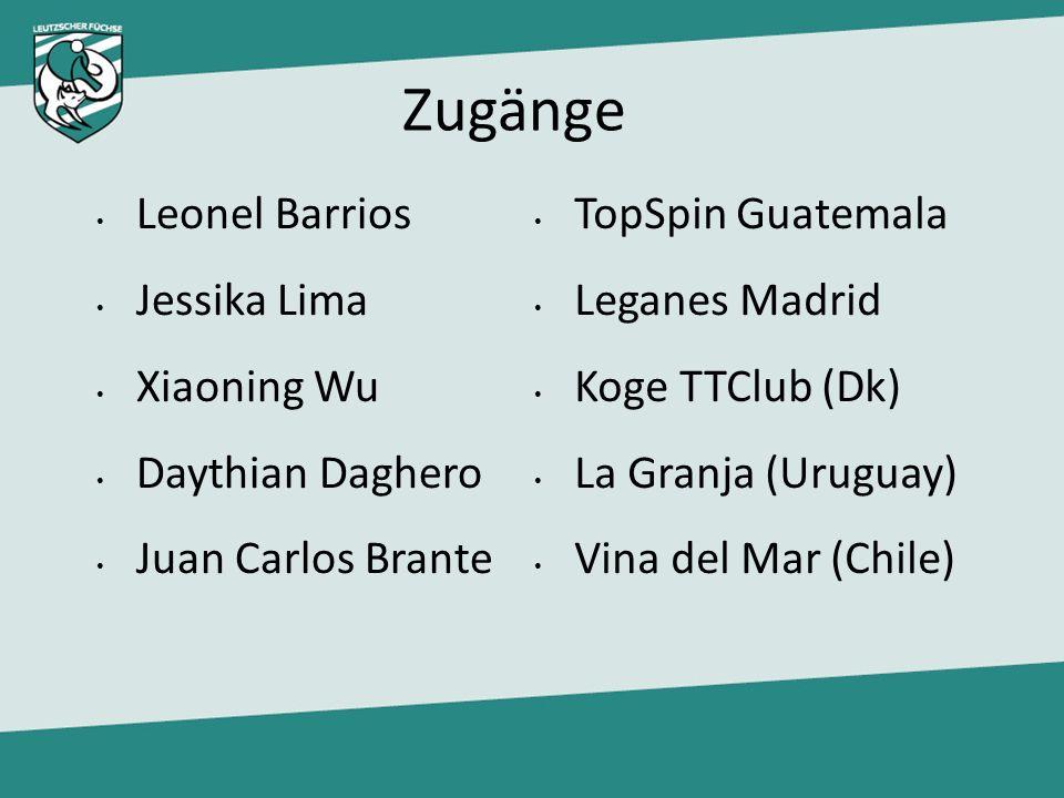 Zugänge TopSpin Guatemala Leganes Madrid Koge TTClub (Dk) La Granja (Uruguay) Vina del Mar (Chile) Leonel Barrios Jessika Lima Xiaoning Wu Daythian Da