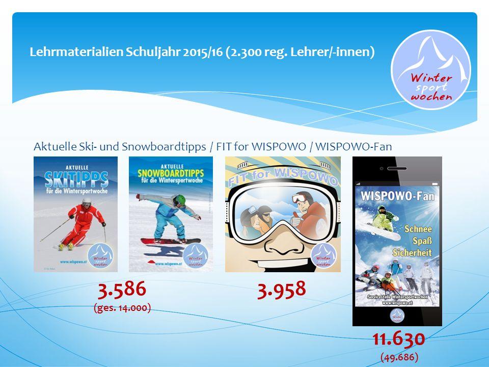 Lehrmaterialien Schuljahr 2015/16 (2.300 reg.