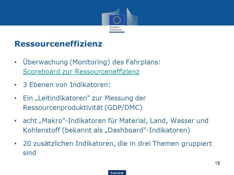Eurostat Ressourceneffizienz Überwachung (Monitoring) des Fahrplans: Scoreboard zur Ressourceneffizienz Scoreboard zur Ressourceneffizienz 3 Ebenen vo