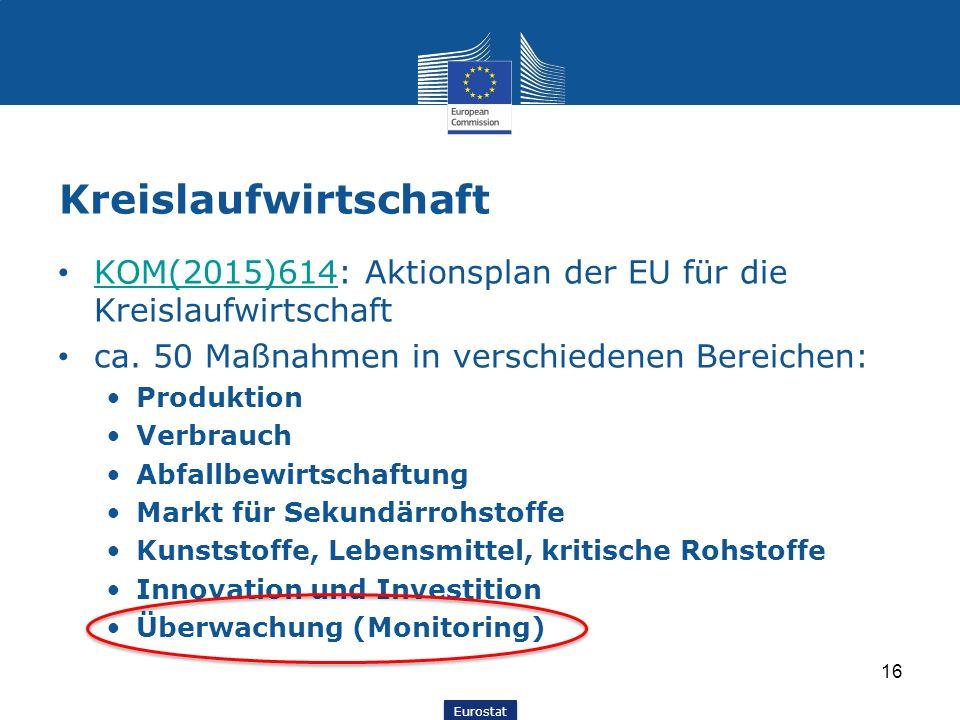 Eurostat Kreislaufwirtschaft KOM(2015)614: Aktionsplan der EU für die Kreislaufwirtschaft KOM(2015)614 ca. 50 Maßnahmen in verschiedenen Bereichen: Pr