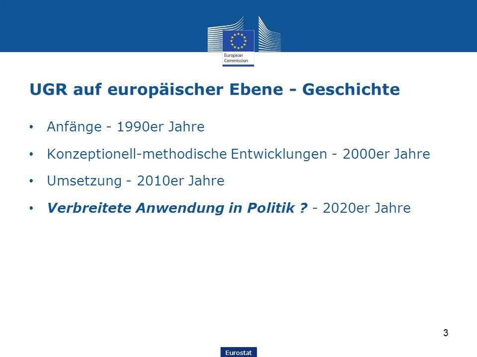 Eurostat UGR auf europäischer Ebene - Geschichte Anfänge - 1990er Jahre Konzeptionell-methodische Entwicklungen - 2000er Jahre Umsetzung - 2010er Jahr