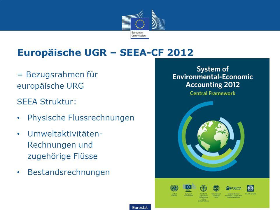 Eurostat Europäische UGR – SEEA-CF 2012 = Bezugsrahmen für europäische URG SEEA Struktur: Physische Flussrechnungen Umweltaktivitäten- Rechnungen und