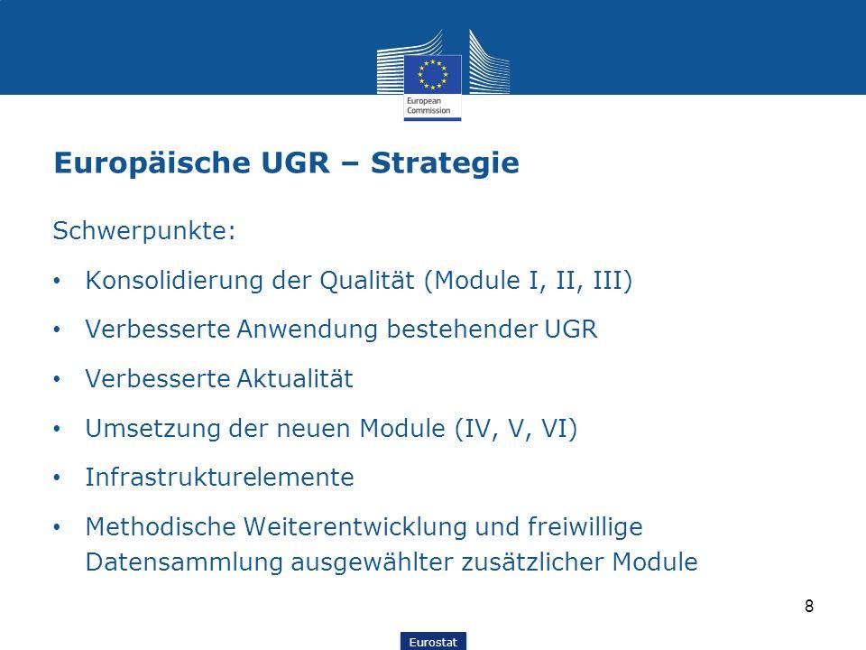 Eurostat Europäische UGR – Strategie Schwerpunkte: Konsolidierung der Qualität (Module I, II, III) Verbesserte Anwendung bestehender UGR Verbesserte A