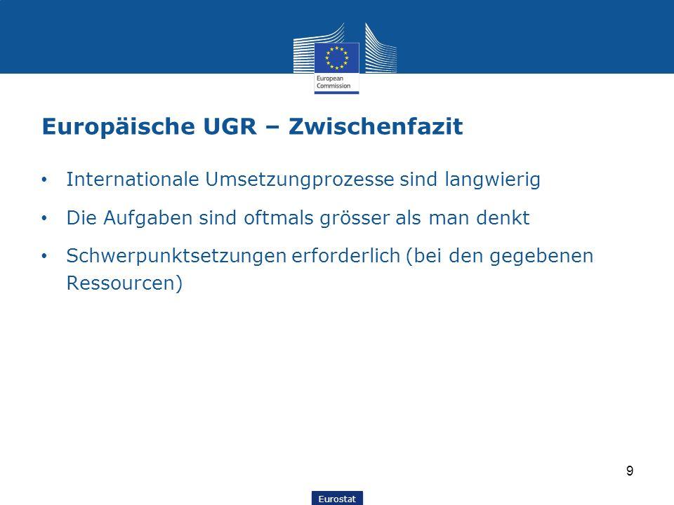 Eurostat Europäische UGR – Zwischenfazit Internationale Umsetzungprozesse sind langwierig Die Aufgaben sind oftmals grösser als man denkt Schwerpunkts