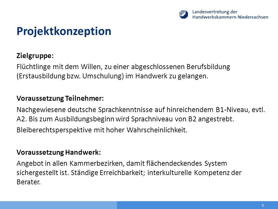 Projektkonzeption Zielgruppe: Flüchtlinge mit dem Willen, zu einer abgeschlossenen Berufsbildung (Erstausbildung bzw. Umschulung) im Handwerk zu gelan