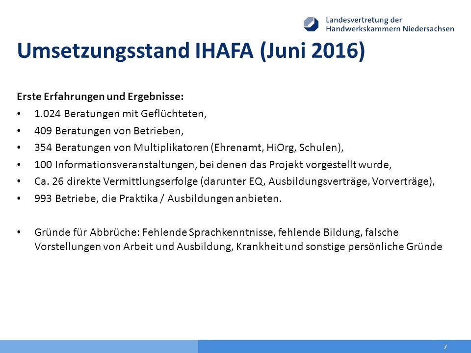 7 Umsetzungsstand IHAFA (Juni 2016) Erste Erfahrungen und Ergebnisse: 1.024 Beratungen mit Geflüchteten, 409 Beratungen von Betrieben, 354 Beratungen von Multiplikatoren (Ehrenamt, HiOrg, Schulen), 100 Informationsveranstaltungen, bei denen das Projekt vorgestellt wurde, Ca.