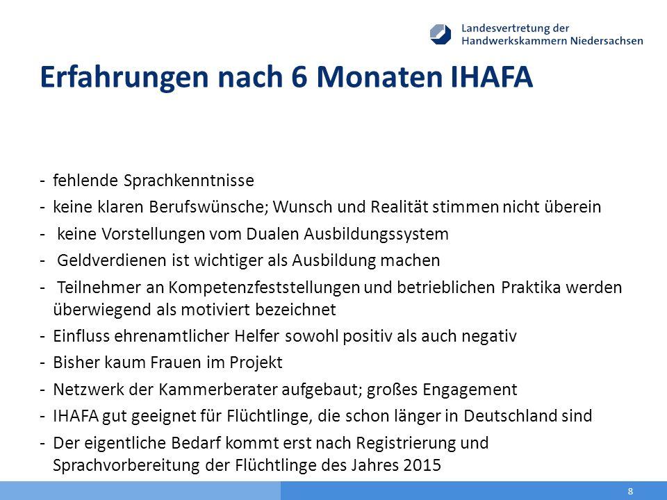 Erfahrungen nach 6 Monaten IHAFA -fehlende Sprachkenntnisse -keine klaren Berufswünsche; Wunsch und Realität stimmen nicht überein - keine Vorstellungen vom Dualen Ausbildungssystem - Geldverdienen ist wichtiger als Ausbildung machen - Teilnehmer an Kompetenzfeststellungen und betrieblichen Praktika werden überwiegend als motiviert bezeichnet -Einfluss ehrenamtlicher Helfer sowohl positiv als auch negativ -Bisher kaum Frauen im Projekt -Netzwerk der Kammerberater aufgebaut; großes Engagement -IHAFA gut geeignet für Flüchtlinge, die schon länger in Deutschland sind -Der eigentliche Bedarf kommt erst nach Registrierung und Sprachvorbereitung der Flüchtlinge des Jahres 2015 8