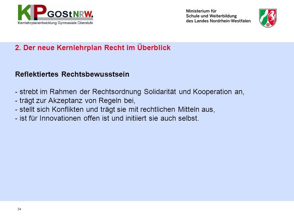 2. Der neue Kernlehrplan Recht im Überblick Reflektiertes Rechtsbewusstsein - strebt im Rahmen der Rechtsordnung Solidarität und Kooperation an, - trä