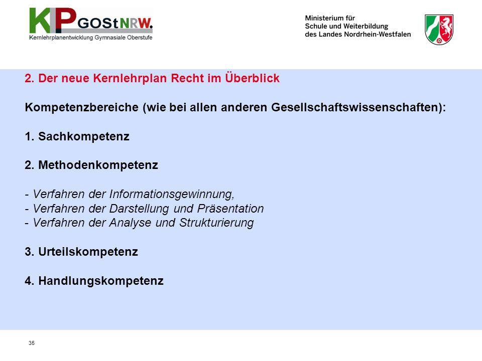 2. Der neue Kernlehrplan Recht im Überblick Kompetenzbereiche (wie bei allen anderen Gesellschaftswissenschaften): 1. Sachkompetenz 2. Methodenkompete