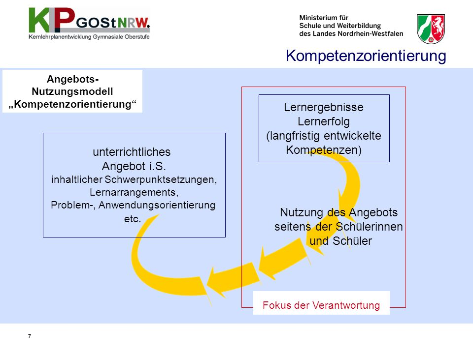 2.Der neue Kernlehrplan Recht im Überblick Exemplarische Konkretisierung eines Inhaltsfeldes: 2.