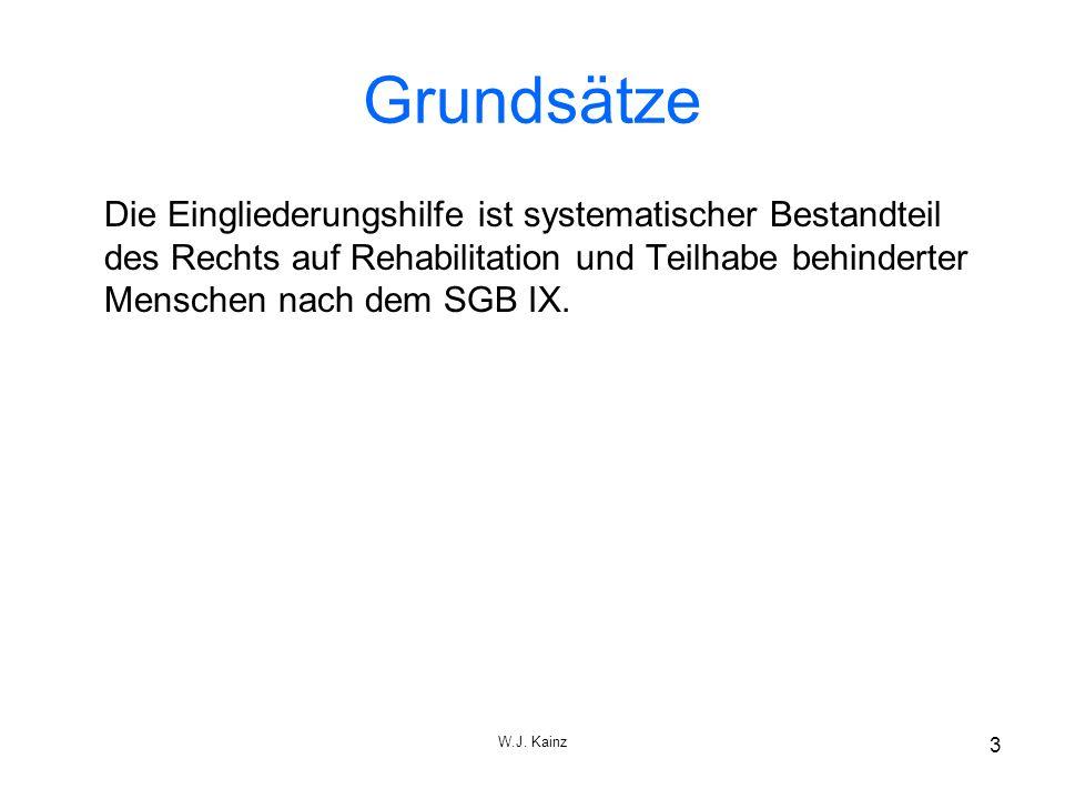 W.J. Kainz 3 Grundsätze Die Eingliederungshilfe ist systematischer Bestandteil des Rechts auf Rehabilitation und Teilhabe behinderter Menschen nach de
