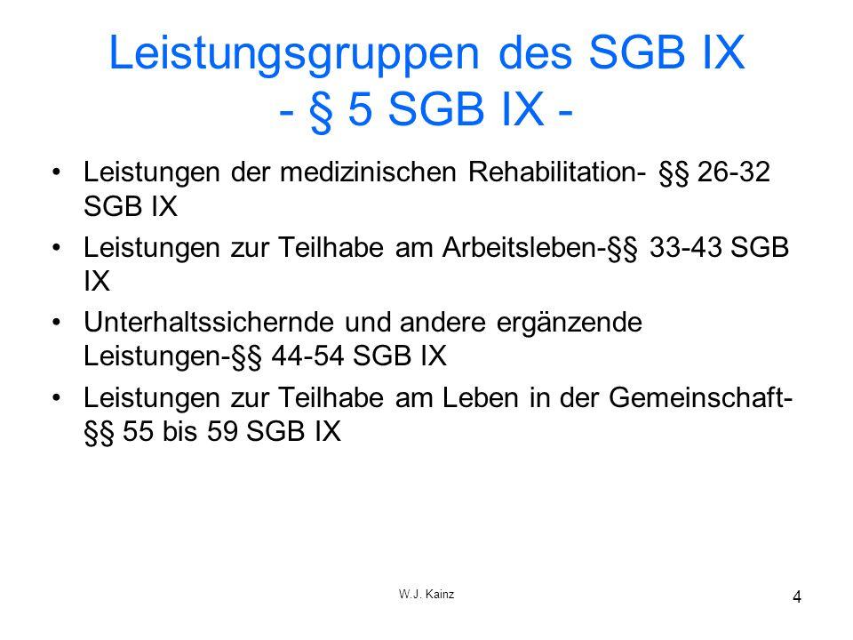 W.J. Kainz 4 Leistungsgruppen des SGB IX - § 5 SGB IX - Leistungen der medizinischen Rehabilitation- §§ 26-32 SGB IX Leistungen zur Teilhabe am Arbeit