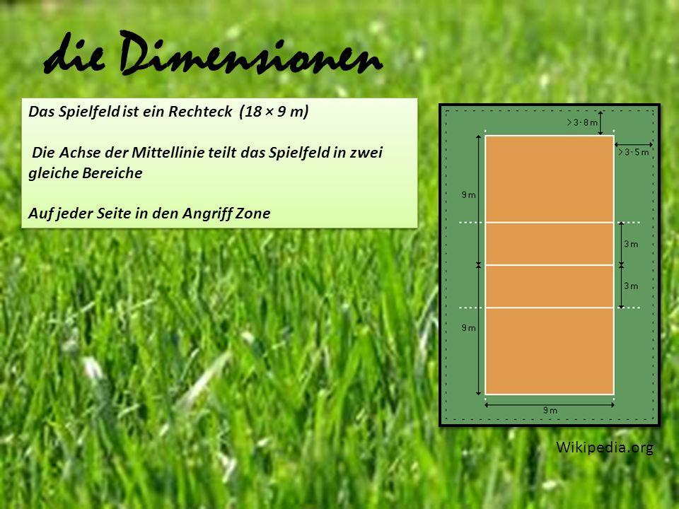 Das Spielfeld ist ein Rechteck (18 × 9 m) Die Achse der Mittellinie teilt das Spielfeld in zwei gleiche Bereiche Auf jeder Seite in den Angriff Zone Das Spielfeld ist ein Rechteck (18 × 9 m) Die Achse der Mittellinie teilt das Spielfeld in zwei gleiche Bereiche Auf jeder Seite in den Angriff Zone die Dimensionen Wikipedia.org