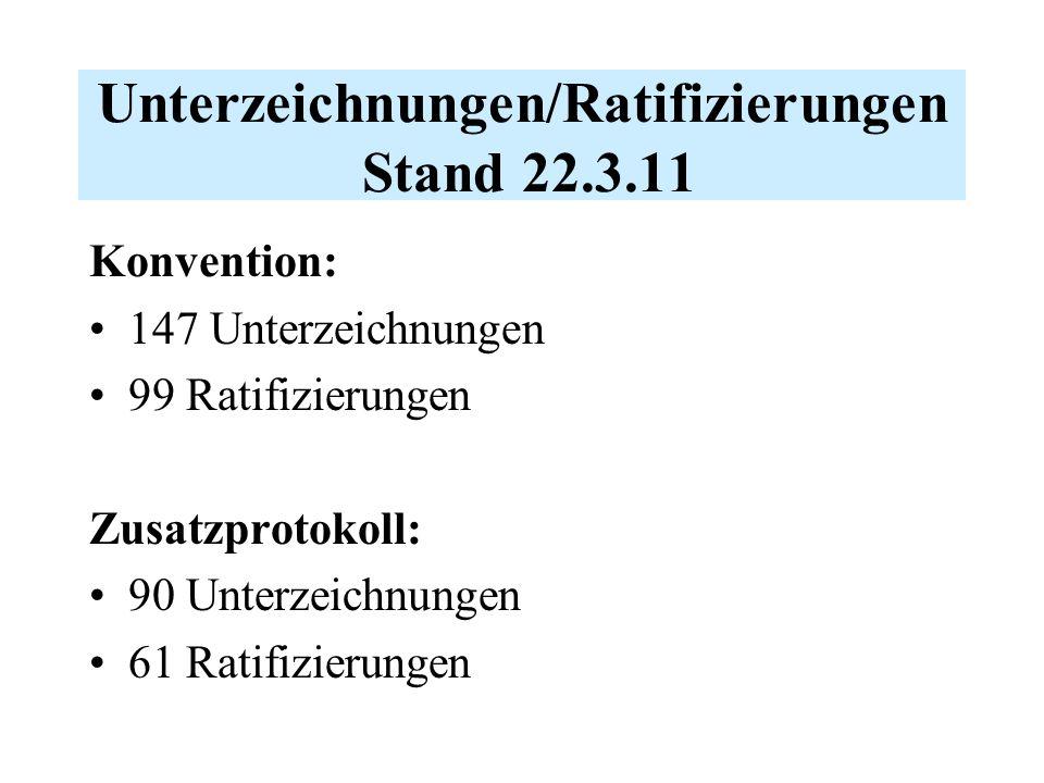 Unterzeichnungen/Ratifizierungen Stand 22.3.11 Konvention: 147 Unterzeichnungen 99 Ratifizierungen Zusatzprotokoll: 90 Unterzeichnungen 61 Ratifizieru