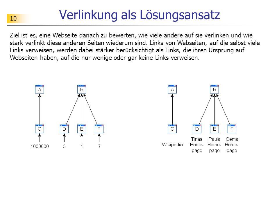 10 Verlinkung als Lösungsansatz Ziel ist es, eine Webseite danach zu bewerten, wie viele andere auf sie verlinken und wie stark verlinkt diese anderen Seiten wiederum sind.