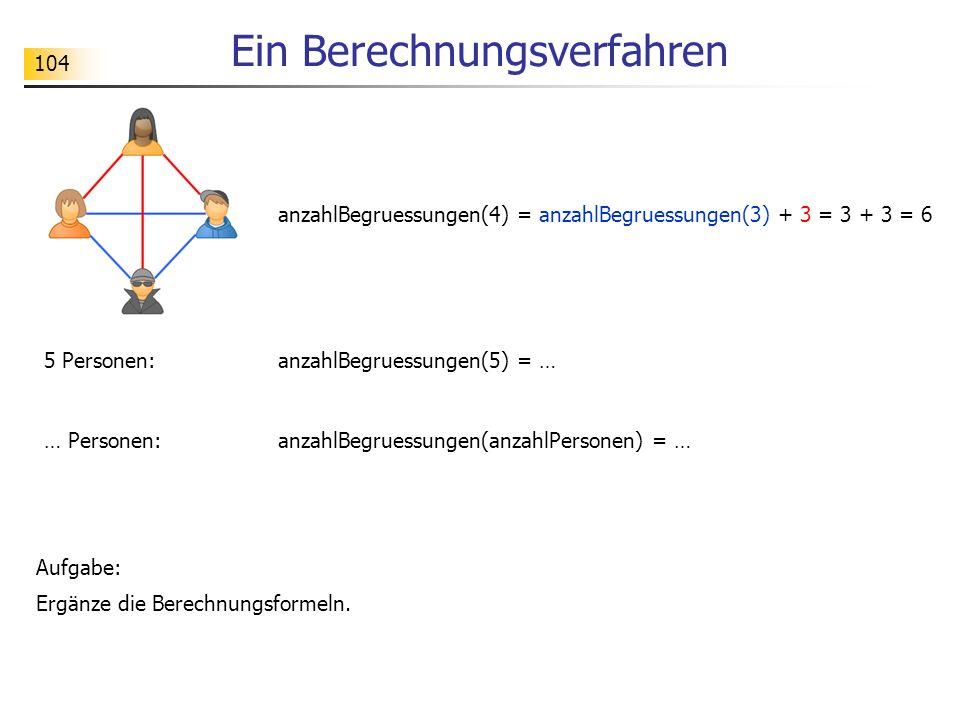 104 Ein Berechnungsverfahren anzahlBegruessungen(5) = …5 Personen: anzahlBegruessungen(anzahlPersonen) = …… Personen: anzahlBegruessungen(4) = anzahlBegruessungen(3) + 3 = 3 + 3 = 6 Aufgabe: Ergänze die Berechnungsformeln.