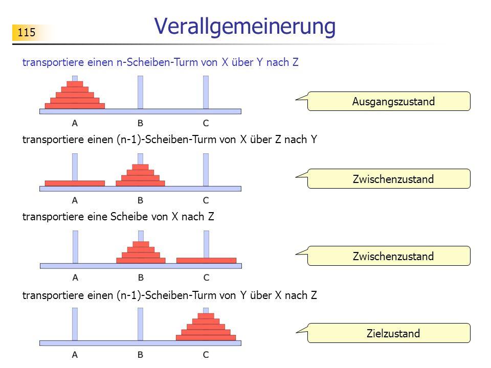 115 Verallgemeinerung transportiere einen (n-1)-Scheiben-Turm von X über Z nach Y transportiere eine Scheibe von X nach Z transportiere einen (n-1)-Scheiben-Turm von Y über X nach Z Ausgangszustand Zielzustand Zwischenzustand transportiere einen n-Scheiben-Turm von X über Y nach Z