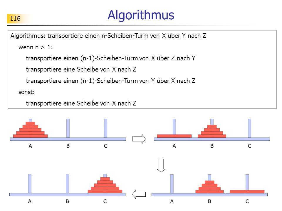 116 Algorithmus: transportiere einen n-Scheiben-Turm von X über Y nach Z wenn n > 1: transportiere einen (n-1)-Scheiben-Turm von X über Z nach Y transportiere eine Scheibe von X nach Z transportiere einen (n-1)-Scheiben-Turm von Y über X nach Z sonst: transportiere eine Scheibe von X nach Z Algorithmus