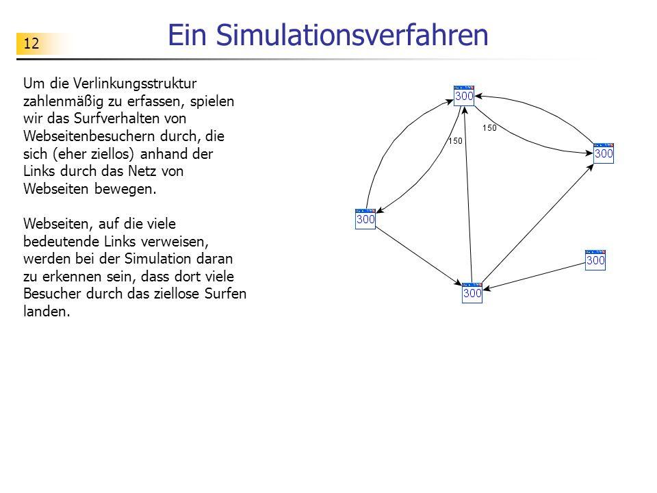 12 Ein Simulationsverfahren Um die Verlinkungsstruktur zahlenmäßig zu erfassen, spielen wir das Surfverhalten von Webseitenbesuchern durch, die sich (eher ziellos) anhand der Links durch das Netz von Webseiten bewegen.