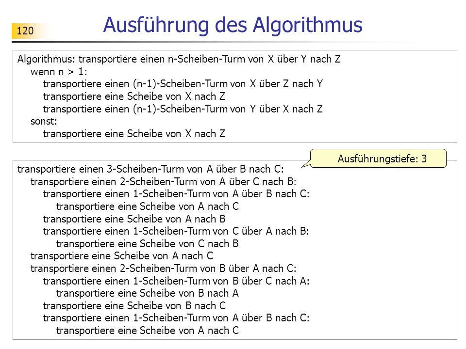 120 Algorithmus: transportiere einen n-Scheiben-Turm von X über Y nach Z wenn n > 1: transportiere einen (n-1)-Scheiben-Turm von X über Z nach Y transportiere eine Scheibe von X nach Z transportiere einen (n-1)-Scheiben-Turm von Y über X nach Z sonst: transportiere eine Scheibe von X nach Z Ausführung des Algorithmus transportiere einen 3-Scheiben-Turm von A über B nach C: transportiere einen 2-Scheiben-Turm von A über C nach B: transportiere einen 1-Scheiben-Turm von A über B nach C: transportiere eine Scheibe von A nach C transportiere eine Scheibe von A nach B transportiere einen 1-Scheiben-Turm von C über A nach B: transportiere eine Scheibe von C nach B transportiere eine Scheibe von A nach C transportiere einen 2-Scheiben-Turm von B über A nach C: transportiere einen 1-Scheiben-Turm von B über C nach A: transportiere eine Scheibe von B nach A transportiere eine Scheibe von B nach C transportiere einen 1-Scheiben-Turm von A über B nach C: transportiere eine Scheibe von A nach C Ausführungstiefe: 3