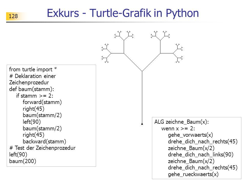 128 Exkurs - Turtle-Grafik in Python from turtle import * # Deklaration einer Zeichenprozedur def baum(stamm): if stamm >= 2: forward(stamm) right(45) baum(stamm/2) left(90) baum(stamm/2) right(45) backward(stamm) # Test der Zeichenprozedur left(90) baum(200) ALG zeichne_Baum(x): wenn x >= 2: gehe_vorwaerts(x) drehe_dich_nach_rechts(45) zeichne_Baum(x/2) drehe_dich_nach_links(90) zeichne_Baum(x/2) drehe_dich_nach_rechts(45) gehe_rueckwaerts(x)