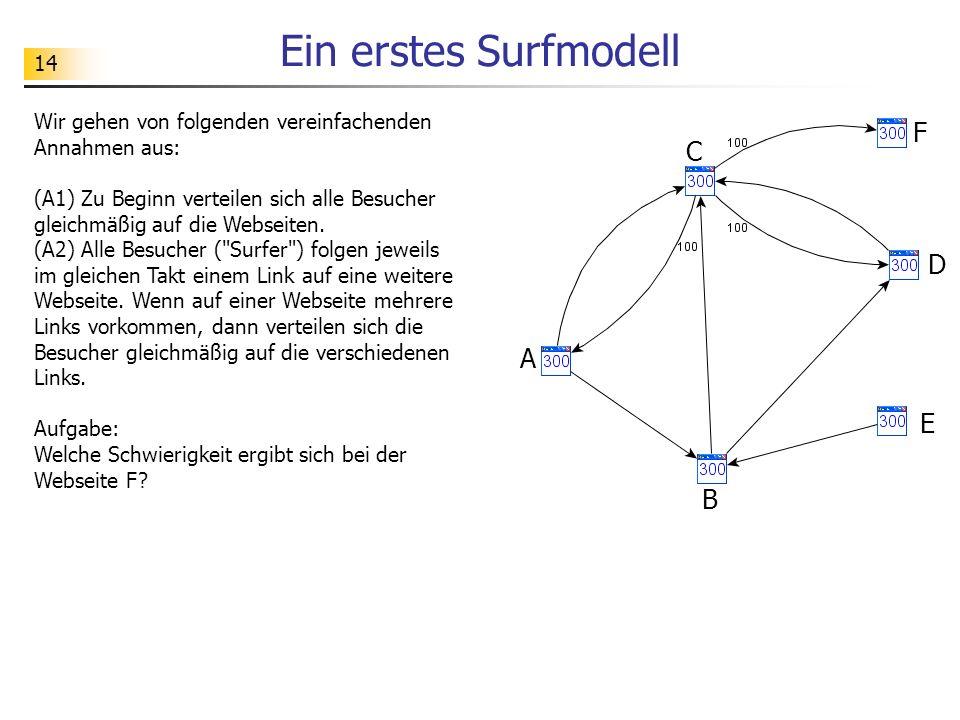 14 Ein erstes Surfmodell Wir gehen von folgenden vereinfachenden Annahmen aus: (A1) Zu Beginn verteilen sich alle Besucher gleichmäßig auf die Webseiten.