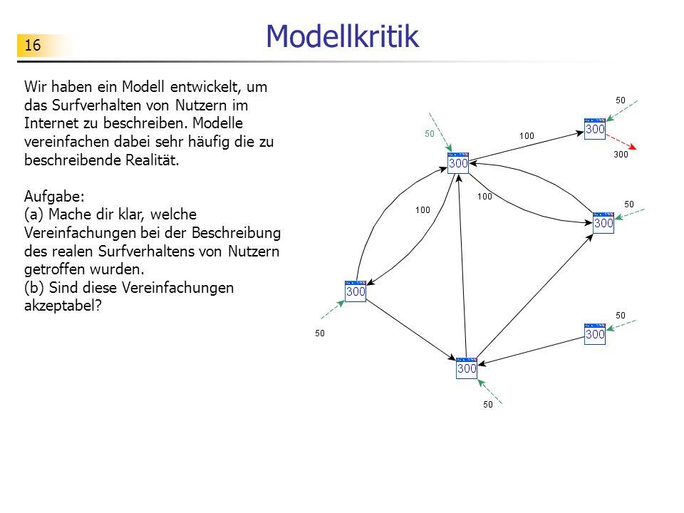 16 Modellkritik Wir haben ein Modell entwickelt, um das Surfverhalten von Nutzern im Internet zu beschreiben.