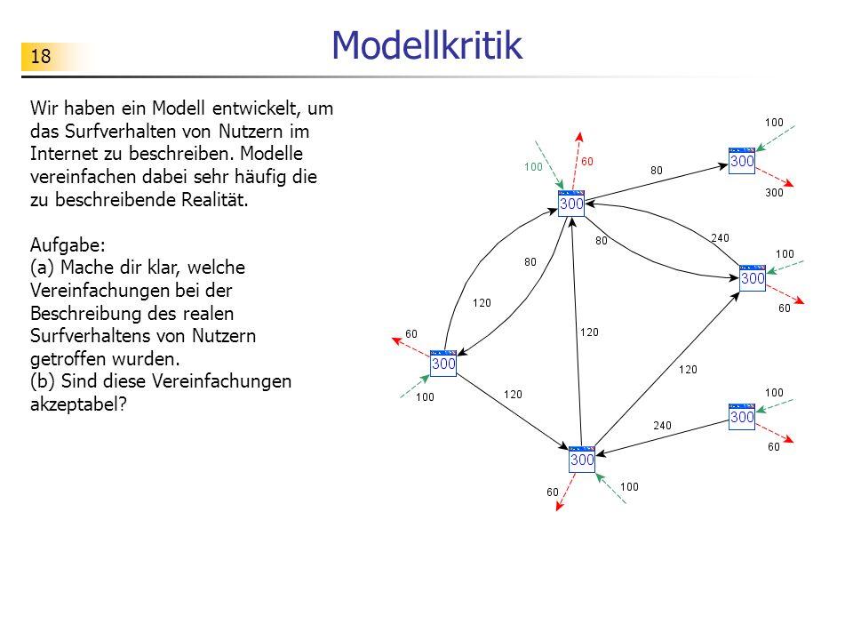 18 Modellkritik Wir haben ein Modell entwickelt, um das Surfverhalten von Nutzern im Internet zu beschreiben.