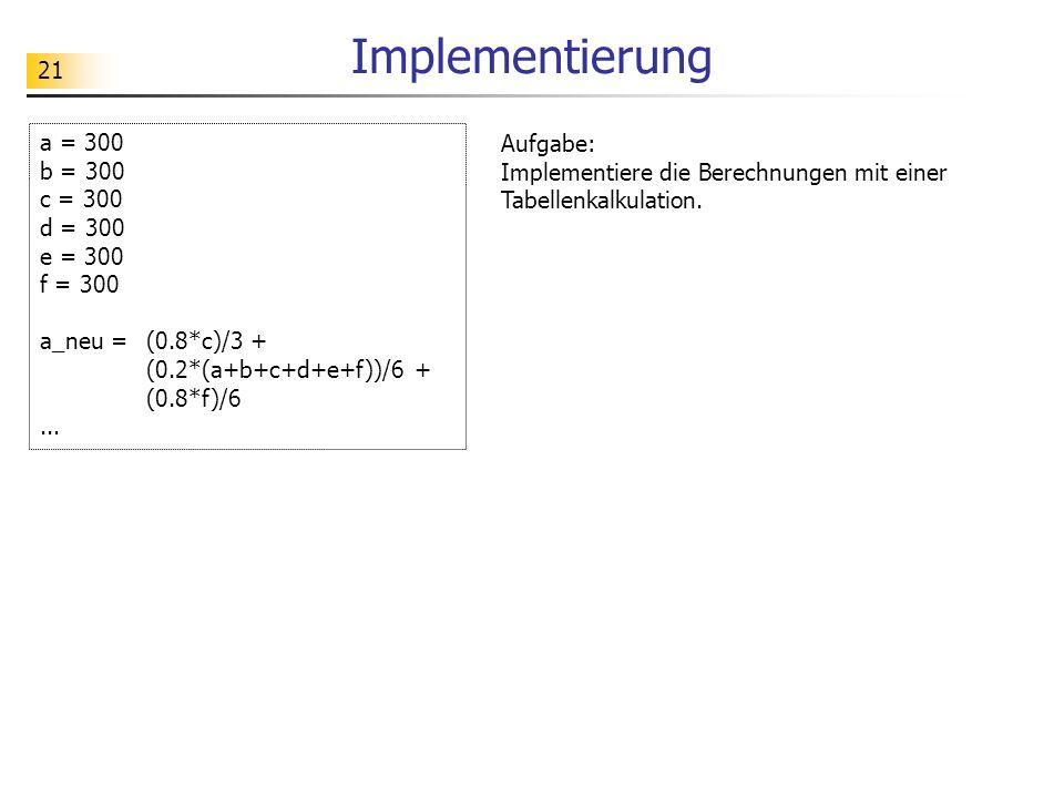 21 Implementierung a = 300 b = 300 c = 300 d = 300 e = 300 f = 300 a_neu = (0.8*c)/3 + (0.2*(a+b+c+d+e+f))/6 + (0.8*f)/6...